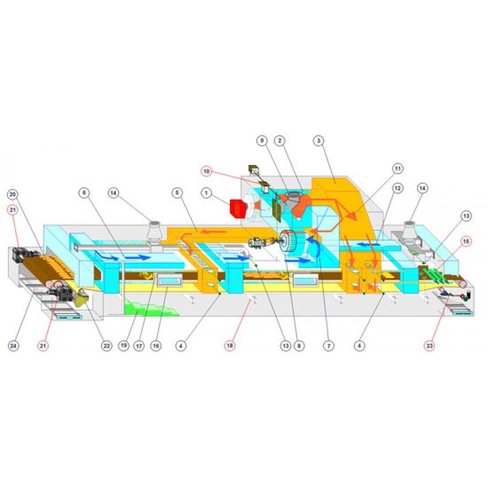 Тоннельная газовая печь  стандарт (1,5 - 4 м)