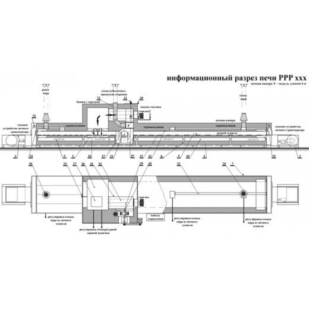 Тоннельная газовая печь  узкая (0,6 - 1,4 м)